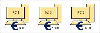 Formas com ícones de moeda euro