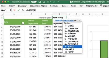 Folha de cálculo com uma lista de conclusão automática