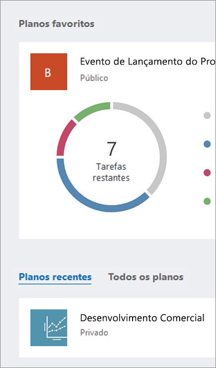 Captura de ecrã das secções Planos Favoritos e Todos os Planos do dashboard do Planner.