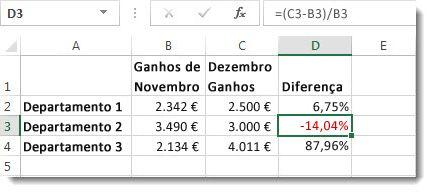 Dados do Excel com percentagem negativa formatada a vermelho na célula D3