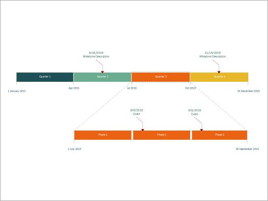Um modelo de diagrama para uma linha cronológica de bloco expandido