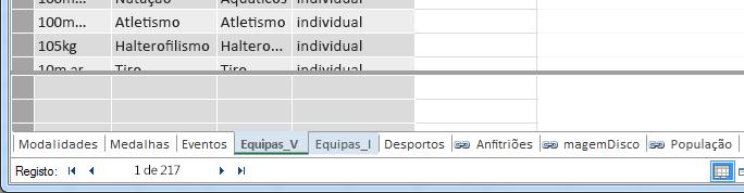 Os separadores de tabelas ocultas aparecem esbatidos no PowerPivot