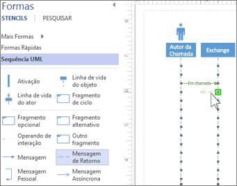 Mensagens de sequência UML