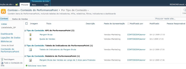 A Biblioteca de Conteúdo do PerformancePoint está optimizada para tabelas de indicadores, KPIs e relatórios.