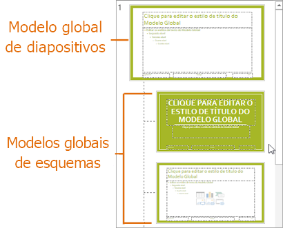 Modelo Global de Diapositivos com esquemas na vista do Modelo Global de Diapositivos