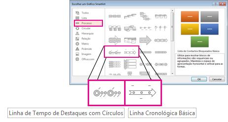Gráficos SmartArt de linhas cronológicas