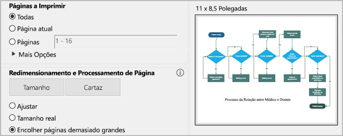 A caixa de diálogo Impressão de PDF