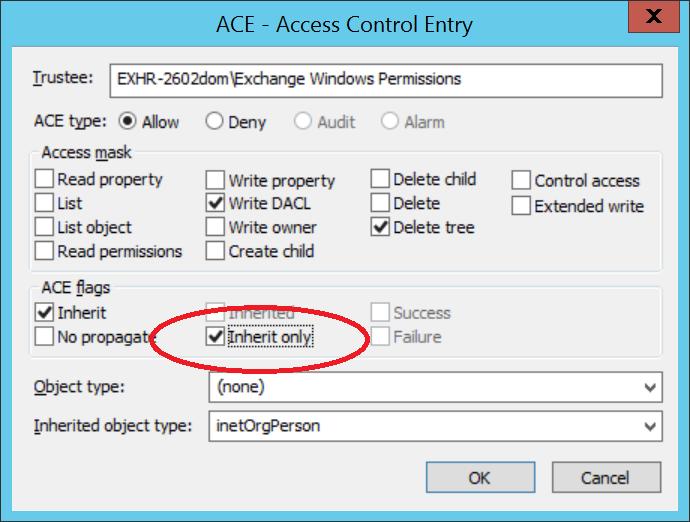 Entrada de controlo de acesso