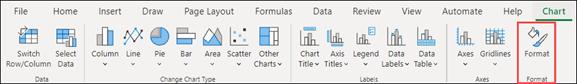 Excel na Web Formato do Gráfico