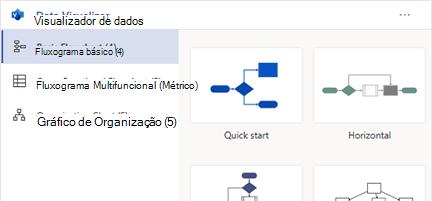 Criar um diagrama do Visio no Excel