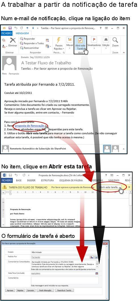Aceder ao item e ao formulário da tarefa a partir da mensagem de notificação de correio eletrónico