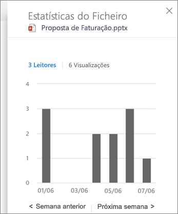 Screenshot da atividade de visualização em um arquivo