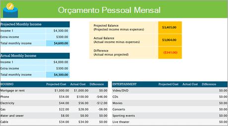 Captura de ecrã do modelo de orçamento mensal pessoal do Excel