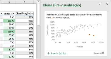 Folha de cálculo à esquerda e painel Ideias à direita