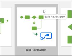 Selecione diagrama de fluxo básico na categoria fluxograma de modelos.