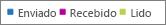 Relatórios do Office 365 – filtrar os gráficos por dados relacionados específicos