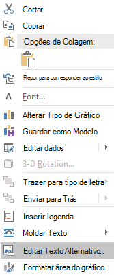 Menu de contexto do gráfico