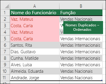 Formatação Condicional com valores Duplicados ordenados para o início de uma lista
