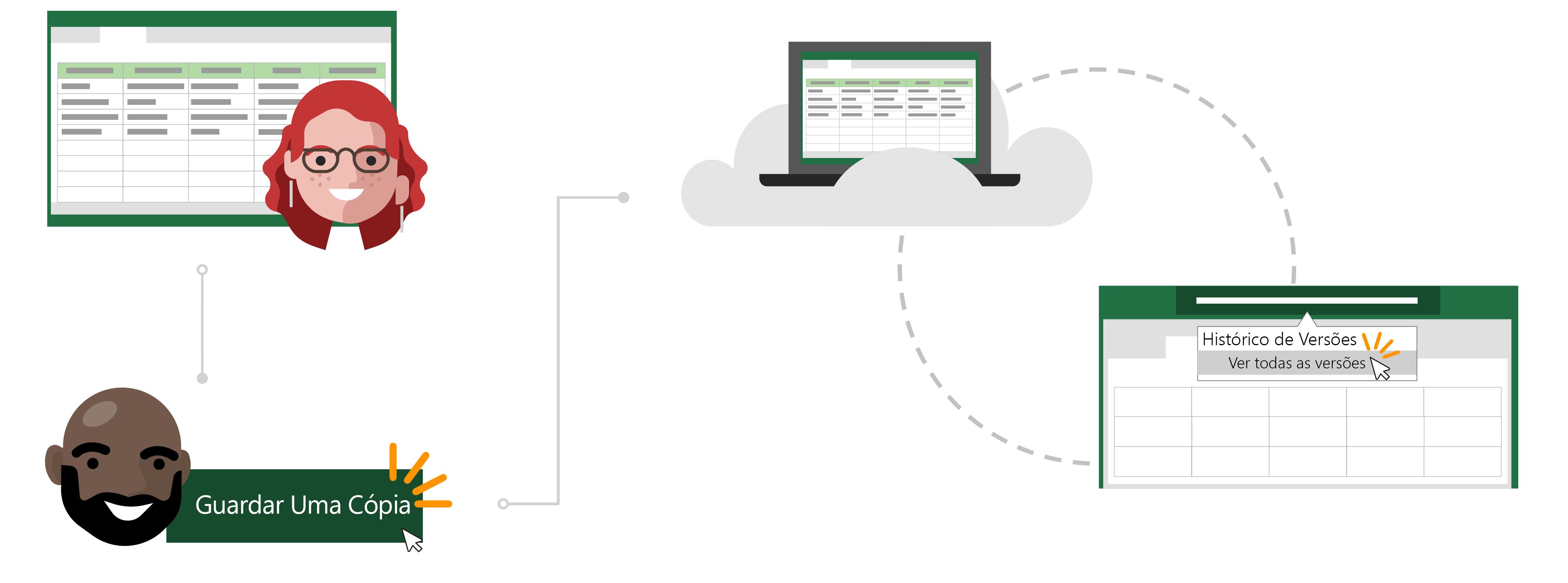Utilize um ficheiro existente na nuvem como um modelo para um novo ficheiro utilizando guardar uma cópia.