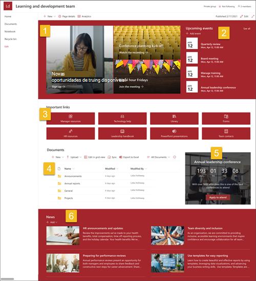 Captura de ecrã do modelo completo do site de equipas de aprendizagem e desenvolvimento com passos numerados