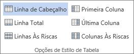 Captura de ecrã a mostrar o grupo Opções de Estilo da Tabela, no separador Estrutura das Ferramentas de Tabela, com a opção Linha de Cabeçalho selecionada.