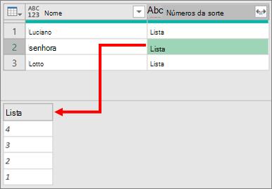 Expandir uma coluna complexa lista