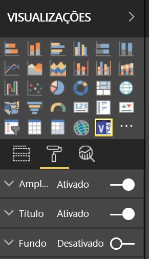 Painel de visualizações no Power BI
