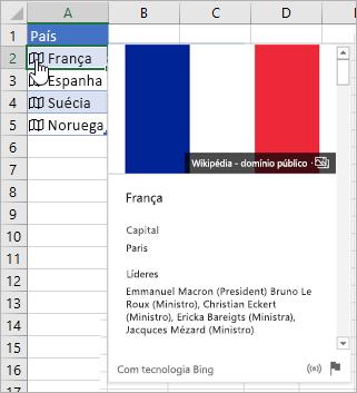 Célula com um registo ligado para França; cursor a clicar em ícone, cartão apresentado