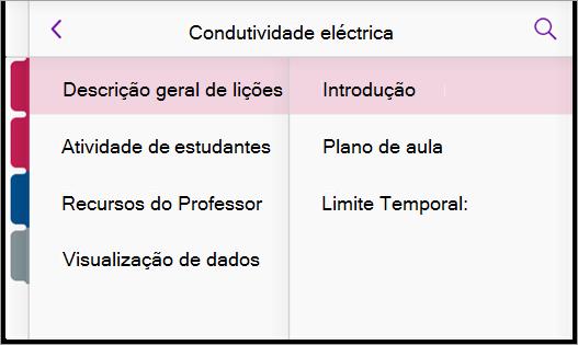 condutividade eléctrica