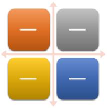 O gráfico SmartArt de matriz de grelha