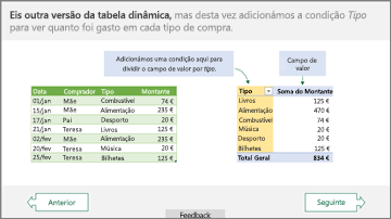 Tutorial de tabelas dinâmicas