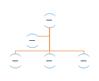 Esquema de gráfico SmartArt Organograma Com Semicírculo