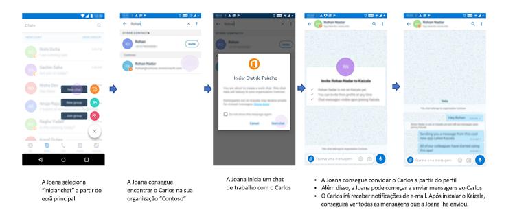 Imagens da IU do telemóvel para iniciar uma conversa com um utilizador que não está no Kaizala.