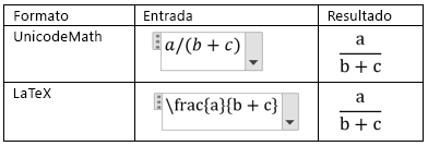 Criar frações em linear