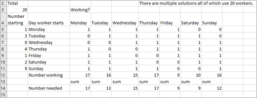 Dados utilizados no exemplo