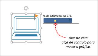 Alça de controlo num gráfico de dados