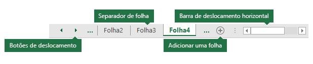 Separadores de folha do Excel como visto na parte inferior do painel do Excel