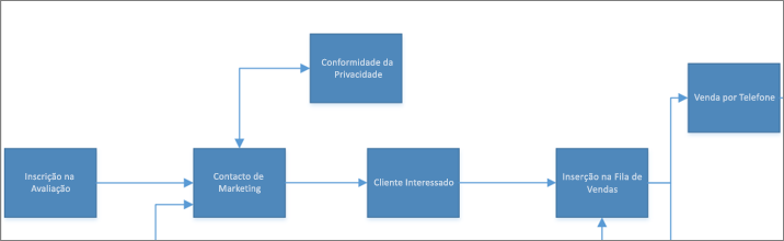 Diagrama de exemplo do Visio