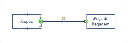 Forma de mensagem com a extremidade realçada em verde e ligada a outra forma de linha de vida