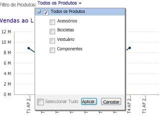 Filtro Peça Web com Todos os Produtos seleccionado