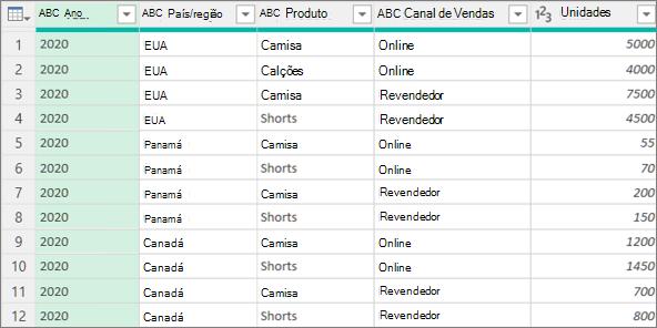 Exemplo de dados antes da agregação