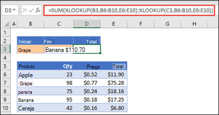 Utilização de XLOOKUP com SUM para totalizar uma gama de valores que caem entre duas seleções
