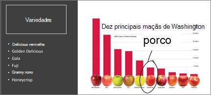 Gráfico de barras com anotação a tinta digital