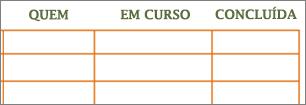 Versão antiga do modelo Lista de tarefas do Word, com células em branco nas linhas e colunas.