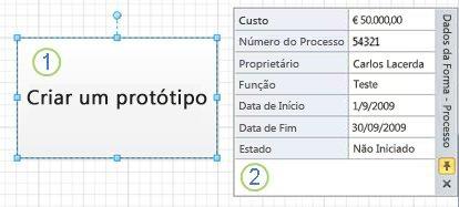 Uma forma de processo sem gráficos de dados
