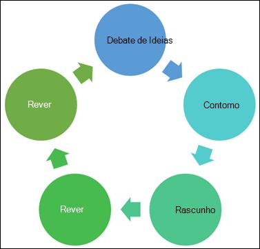 Exemplo de um gráfico que pode criar