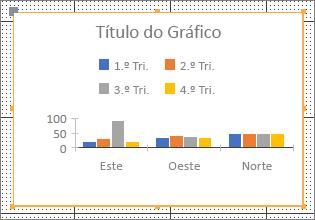 Gráfico de exemplo
