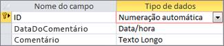 A chave primária Numeração Automática identificada como ID na vista Estrutura de tabela do Access.