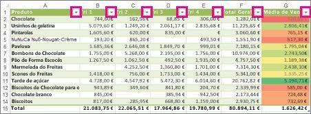 Tabela do Excel com filtros incorporados