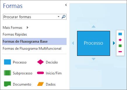 Captura de ecrã do painel Formas e de uma página de diagrama a apresentar uma forma, as setas de ligação automática e a minibarra de ferramentas.